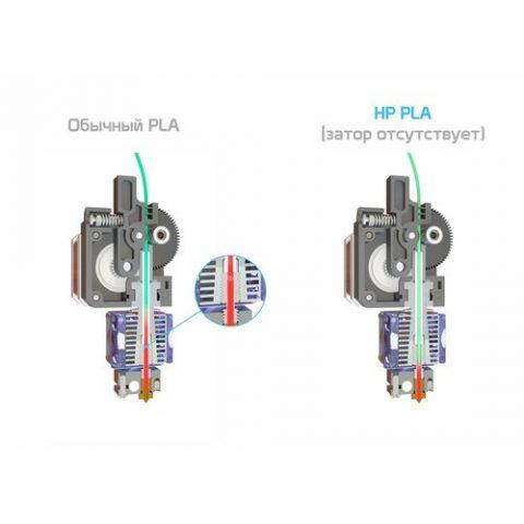 PLA vs HP PLA